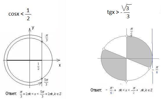 Алгебра 10 класс. Помогите решить! С объяснениями,