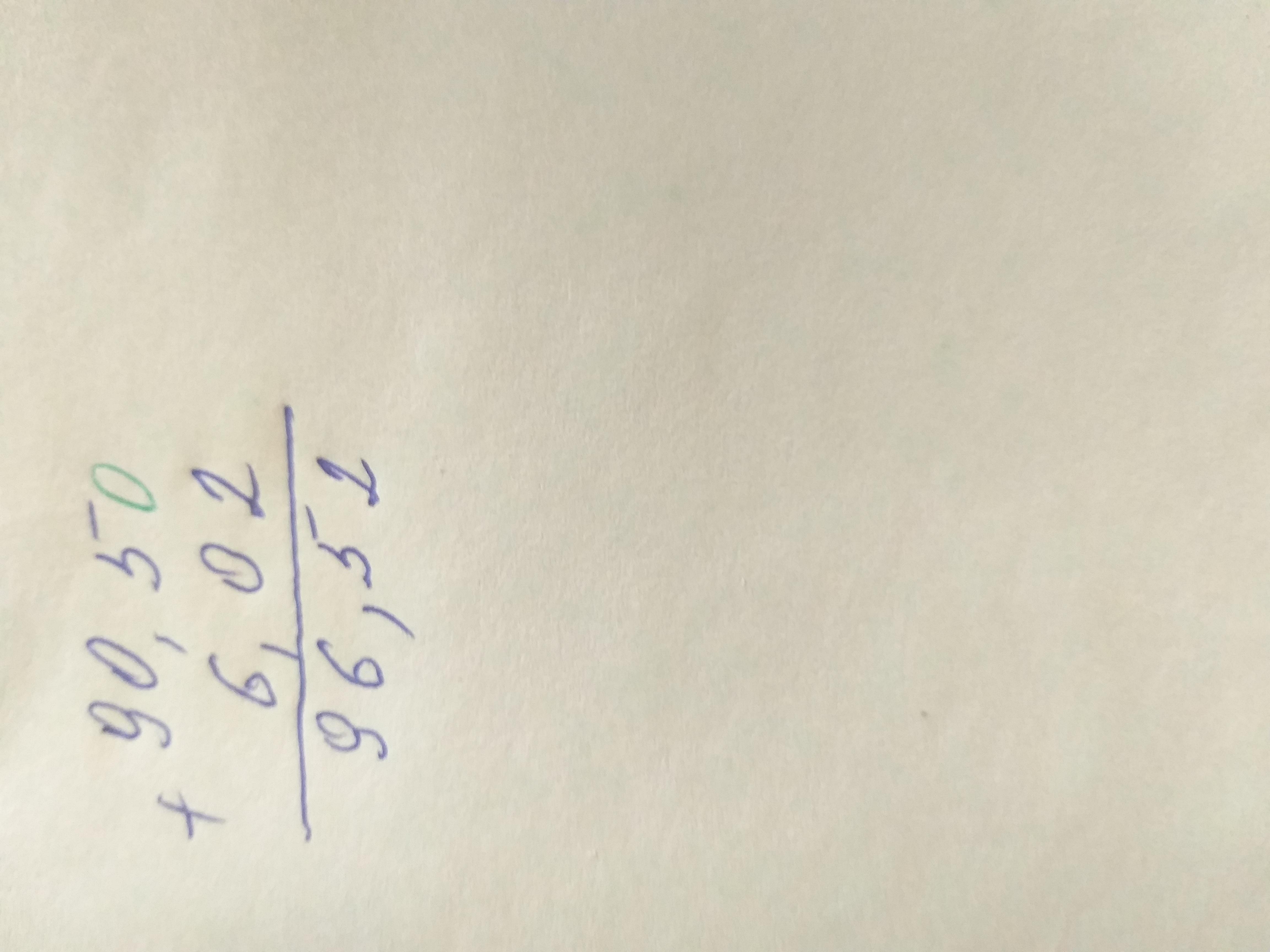 Выполни сложение десятичных дробей: 90,5 + 6,02