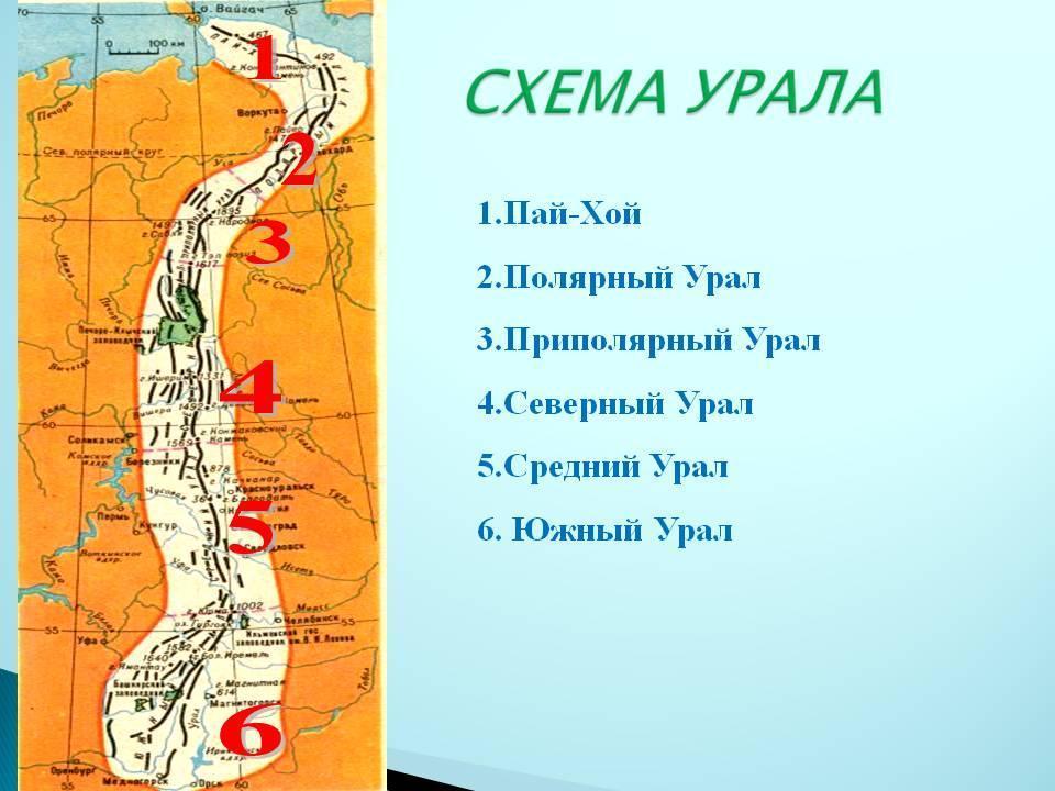 урал на карте россии с границами для влюбленных миниатюры