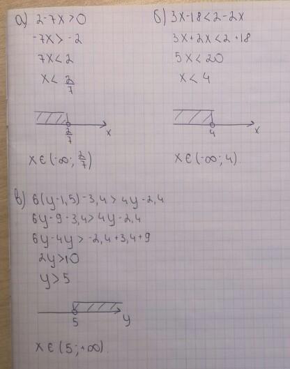 1)Ответ:(-&;2/7)<br>2) Ответ: (-&;4)<br>3) Ответ: (5