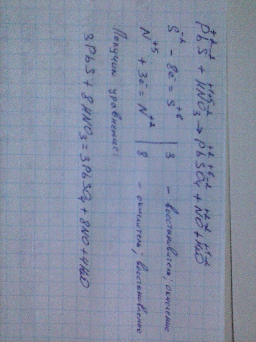 Реакции выражаются схемами p hno3 h2o