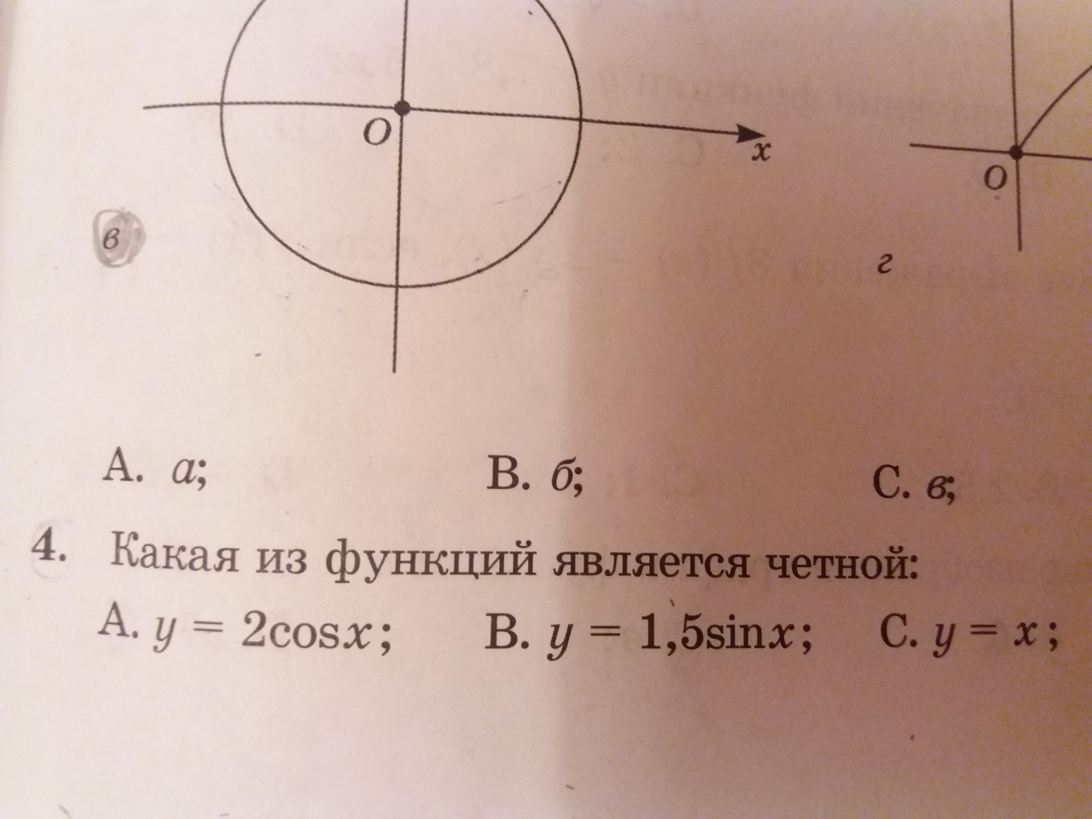 Какая из функций является четной?