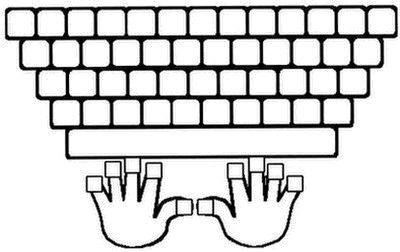 Нанесите на рисунок клавиатуры русские буквы,цифры знаки ...