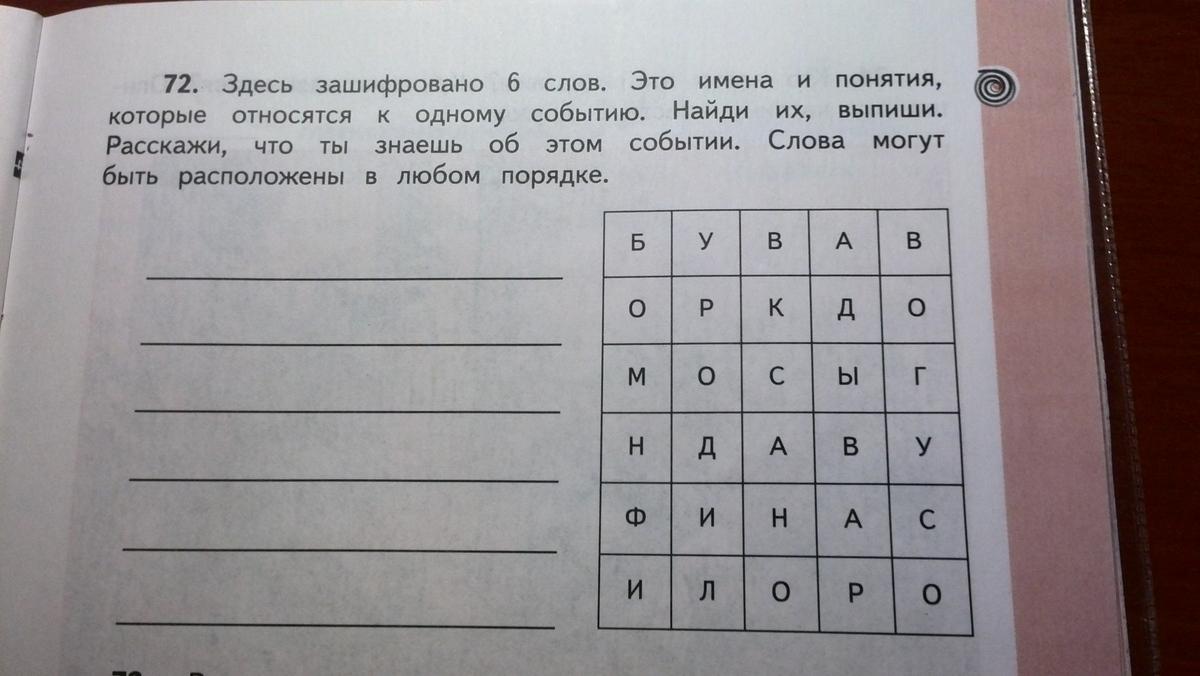 Здесь зашифровано 6 слов. это имена и понятия, которые относ.