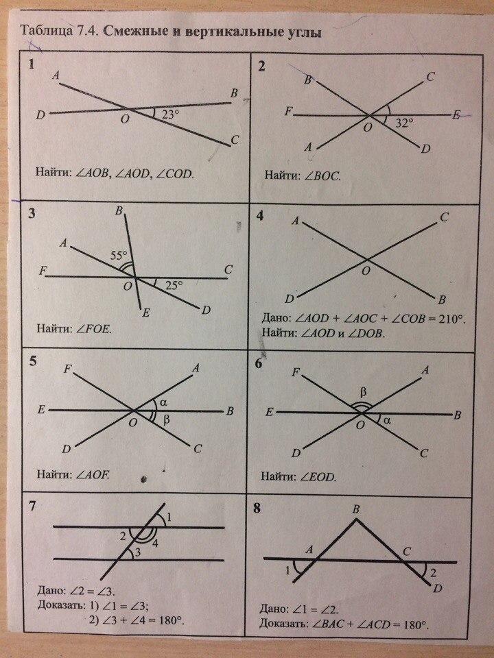 Решение задач вертикальные углы 7 класс решения задач по электрическому току