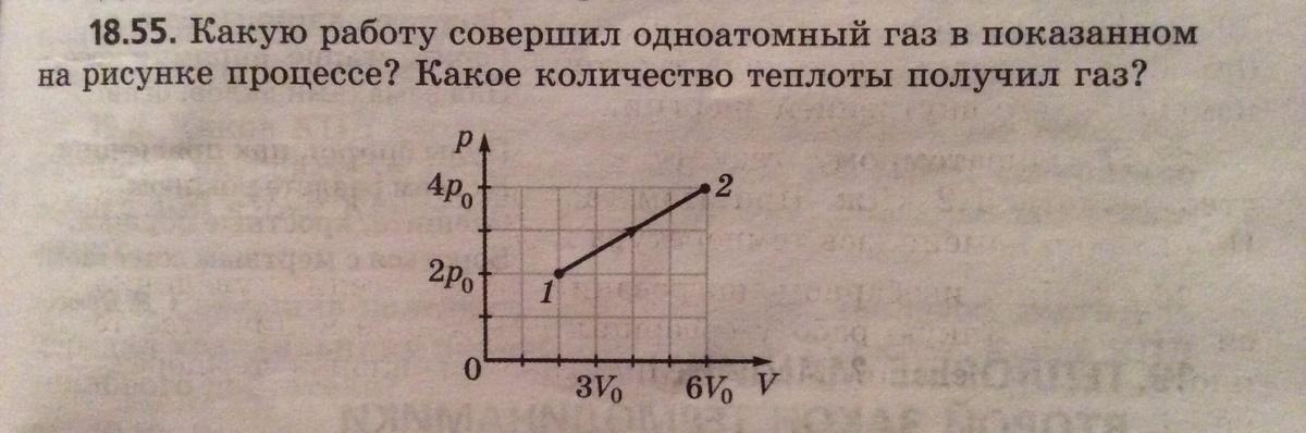 Какую работу совершил одноатомный газ в показанном на рисунке процессе