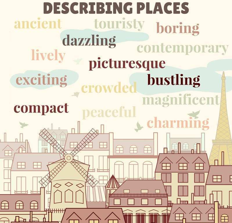 describe a place Describe familiar people, places, things, and events and, with prompting and support, provide additional detail describe familiar people, places, things, and events and, with prompting and support, provide additional detail.