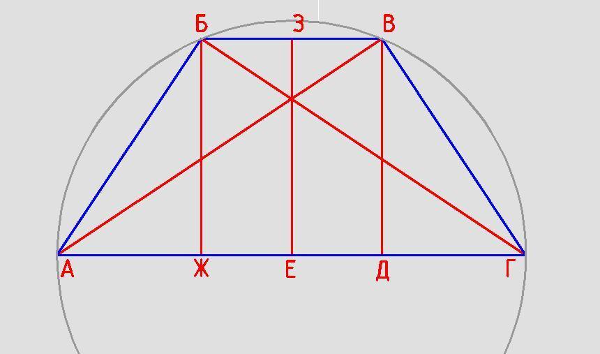 СРОЧНО!! У трапеции диагонали перпендикулярны