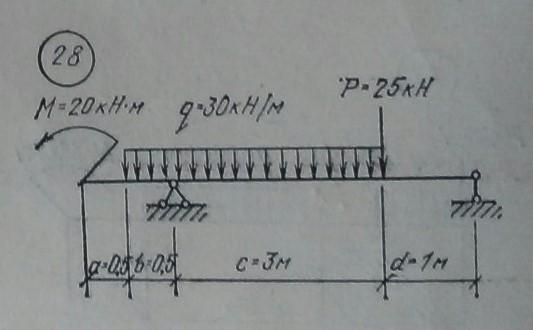 Помогите решить задачу техническая механика задачи по физике с решением по графикам