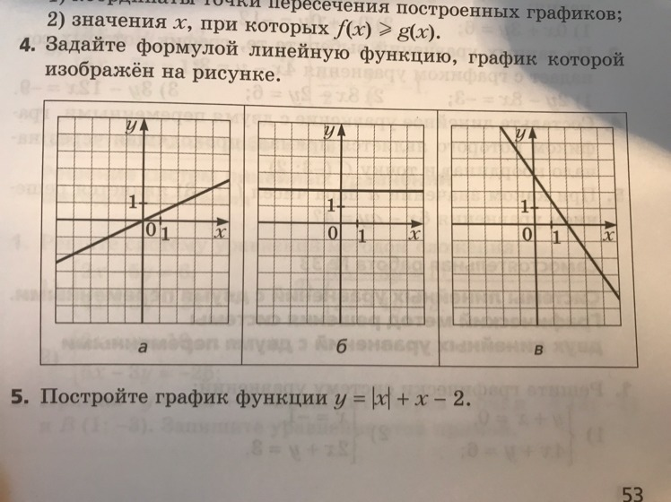 Задайте формулой линейную функцию график которой
