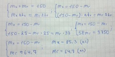 Цена кубометра горячей воды
