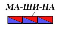 Звуковая схема слова машина