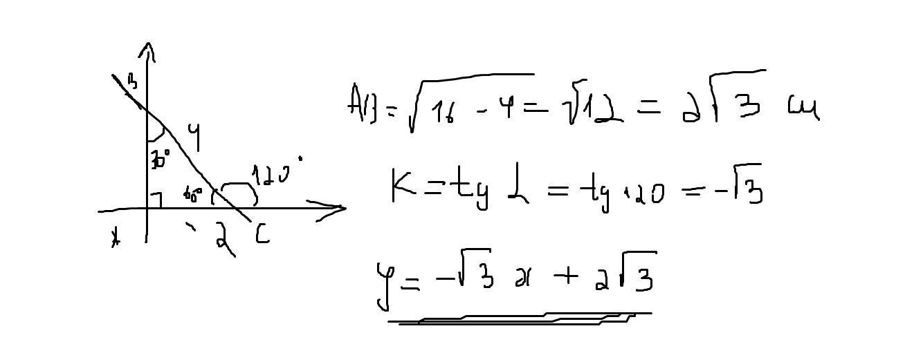 Складіть рівняння прямої, зображеної на рисунку.