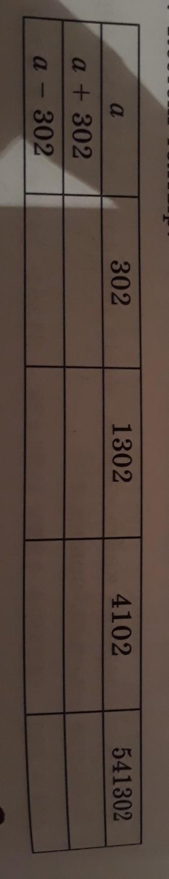 Математика 4-клас 66бет,5есеп