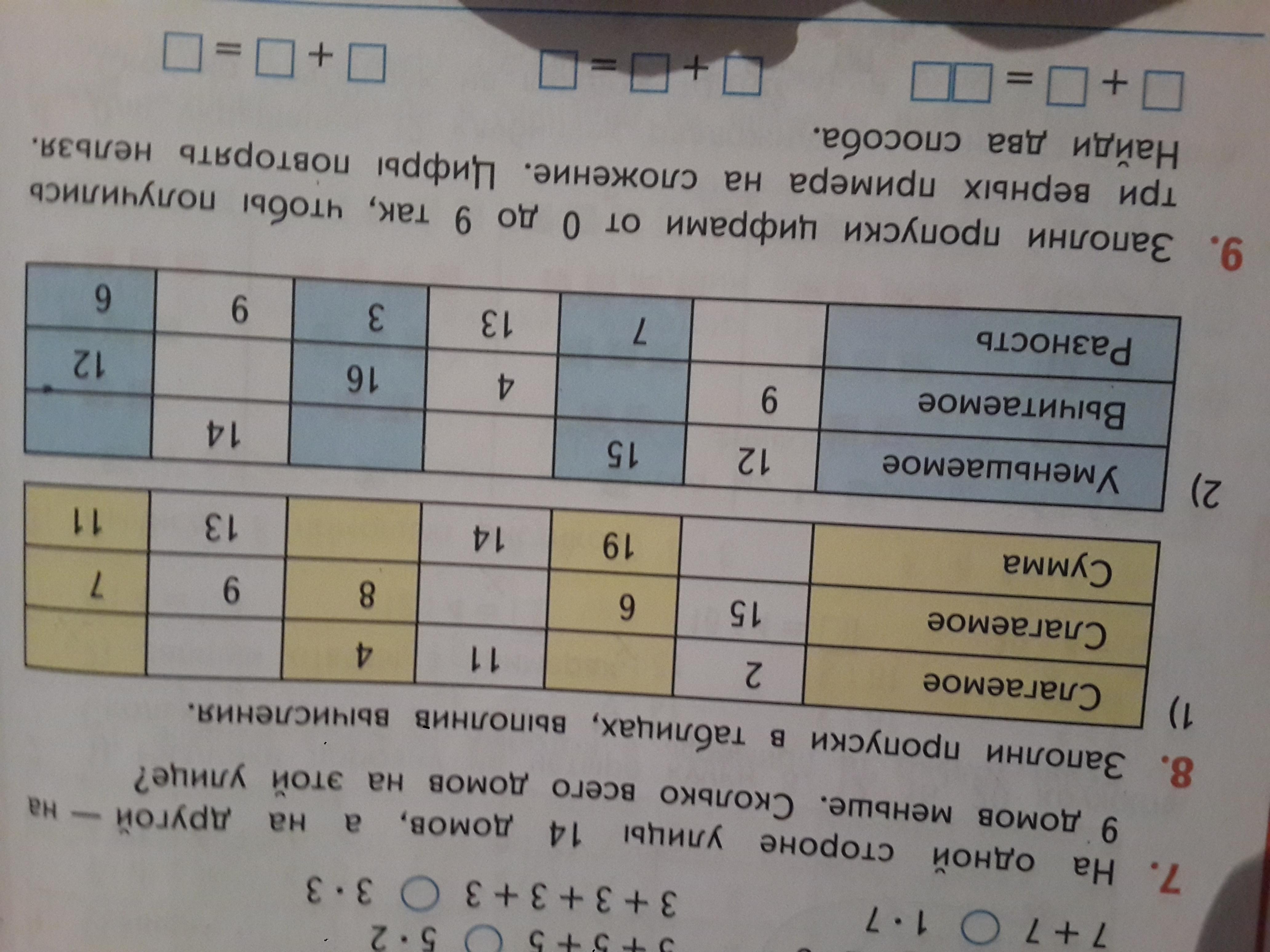 Помогите пожалуйста!!! 1) таблица пример 2; 2