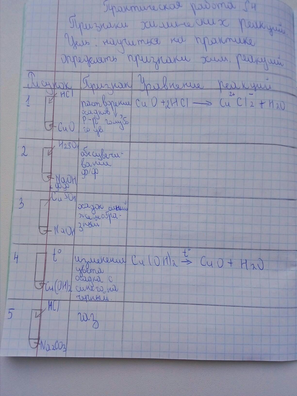 sravni ru узнать кредитную историю бесплатно
