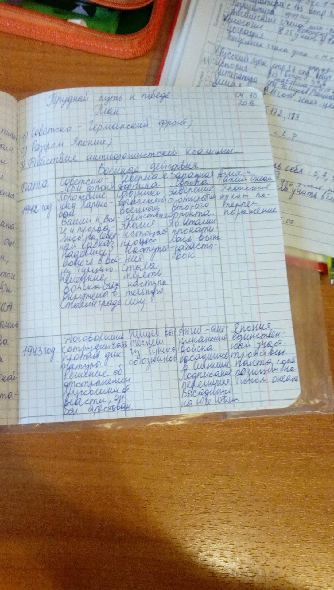 Гдз по истории 9 класс всеобщая история ответы на вопросы загладин