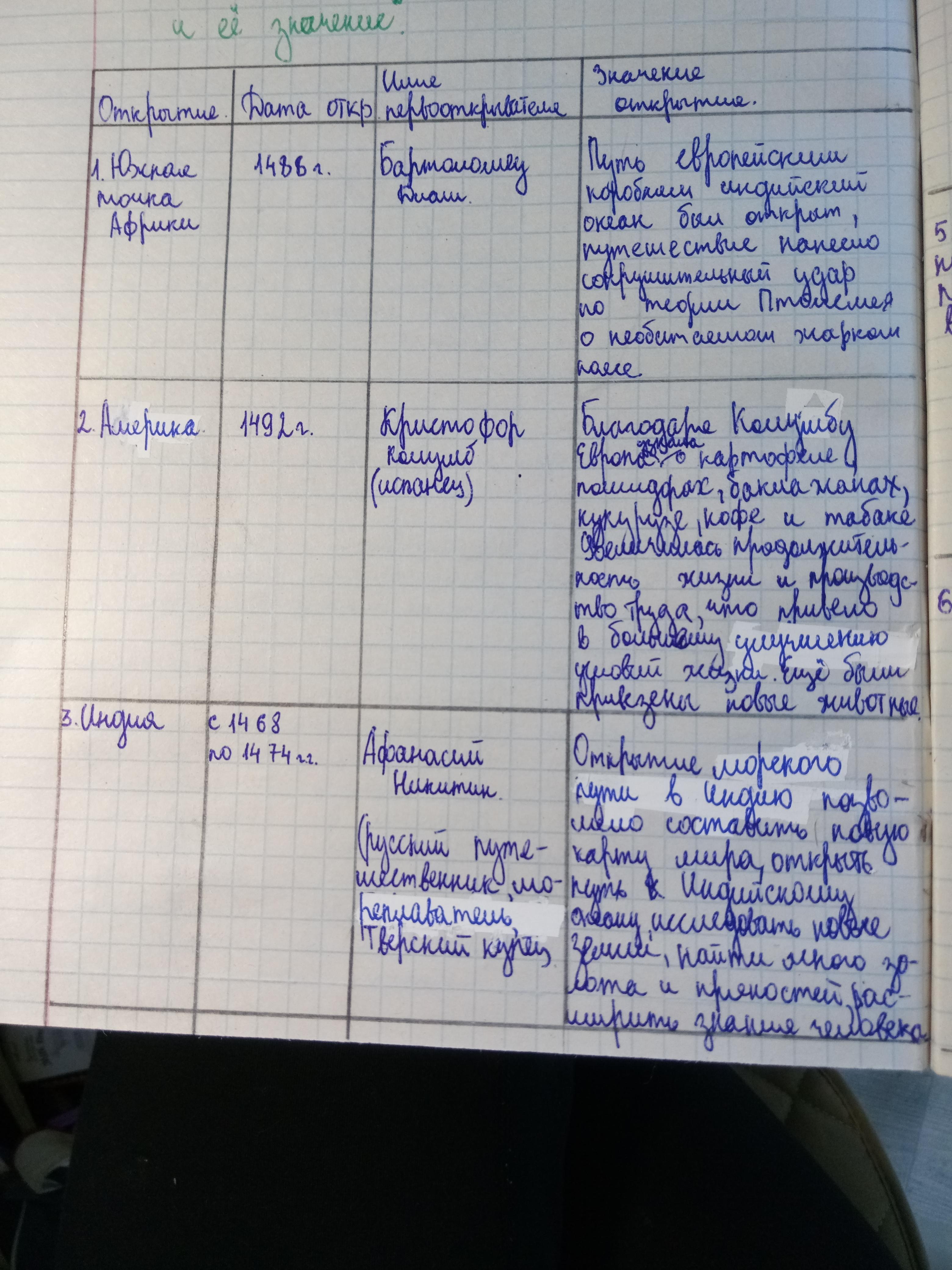 История нового времени 8 класс таблицы и схемы параграф