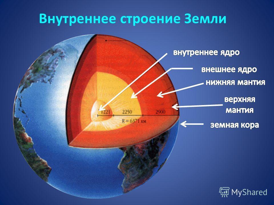 Во внутреннем строении территории различают ядро, мантию, дольную кору