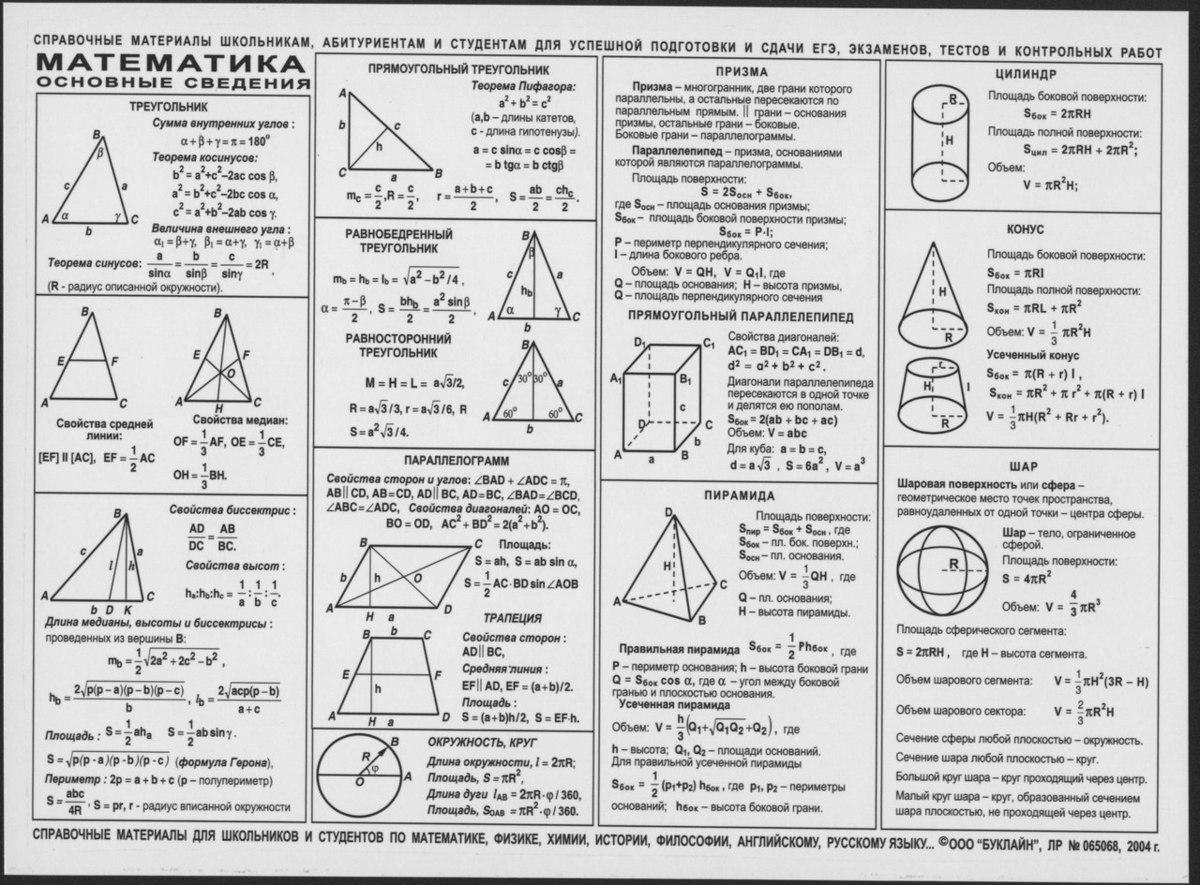 Все формулы по алгебре и геометрии 5-9класс