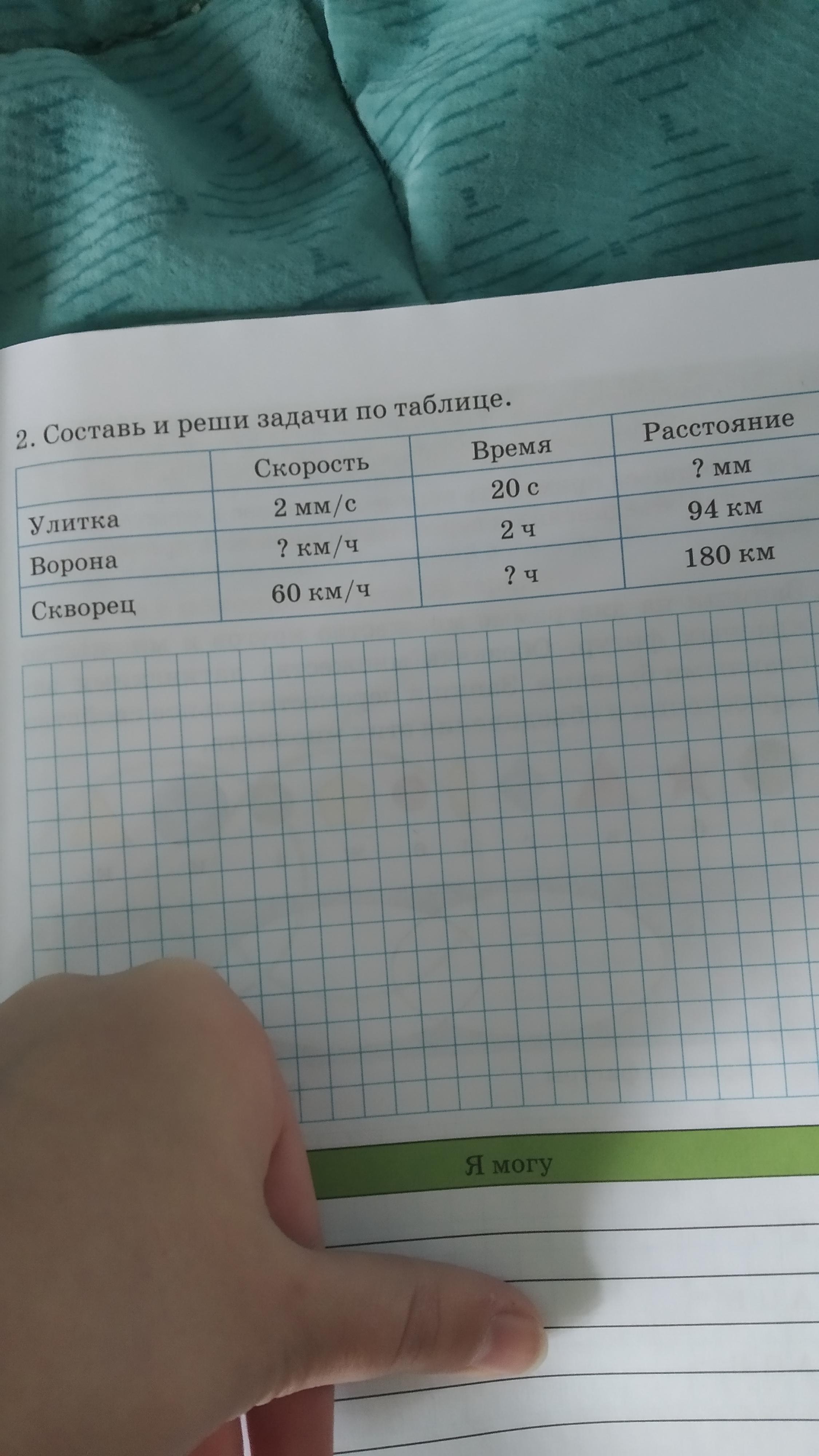 Составить и решить задачу по таблице решение задачи строки в книге