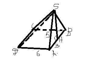 Площадь основания правильной у четырехугольной