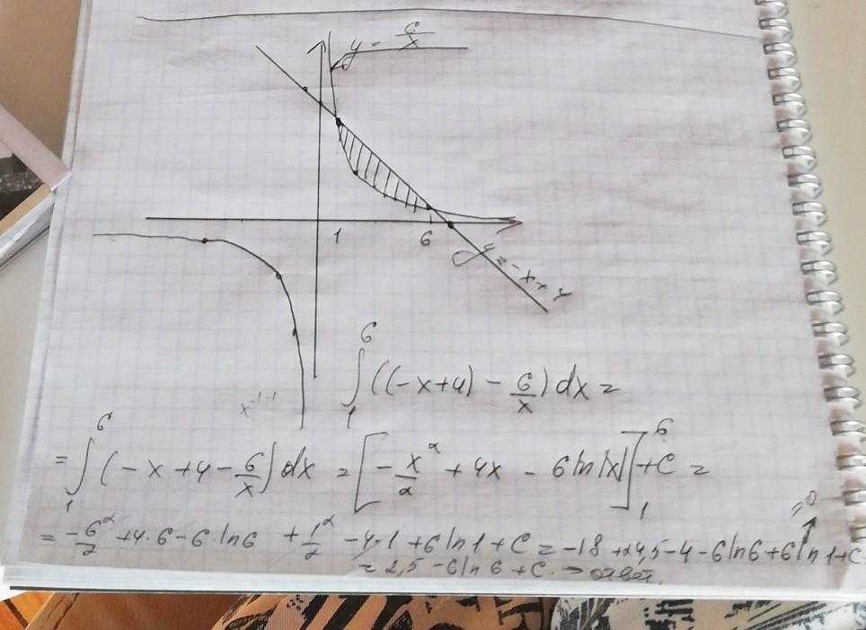 Вычислить площадь фигуры, ограниченной линиями.