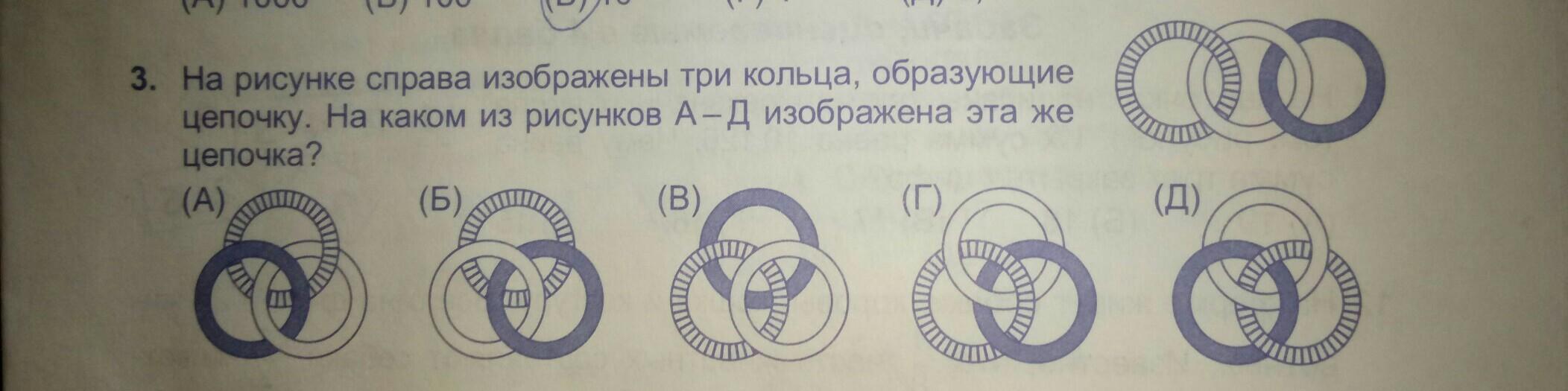 На рисунке справа изображены три кольца,