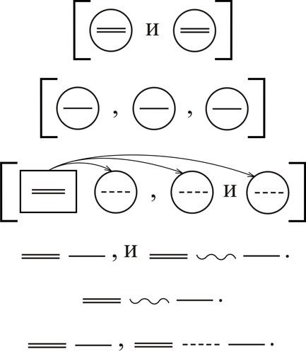 схемы предложений 1 класс примеры