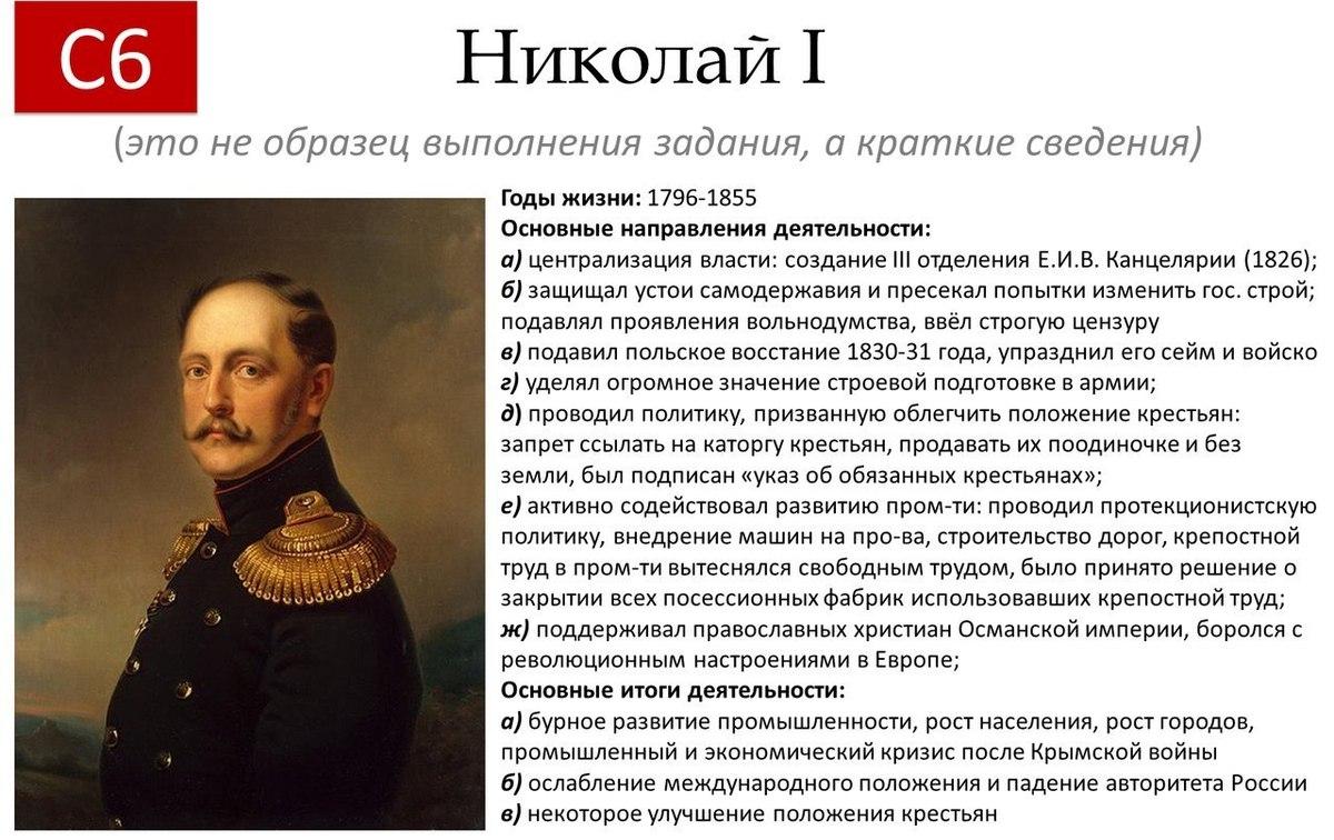 Николай 1 исторический портрет эссе 4217
