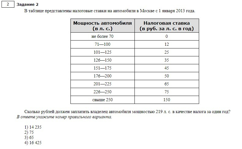 Таблица налоговых ставок продажа квартир на бали