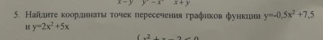 Координаты точек пересечения графиков функции