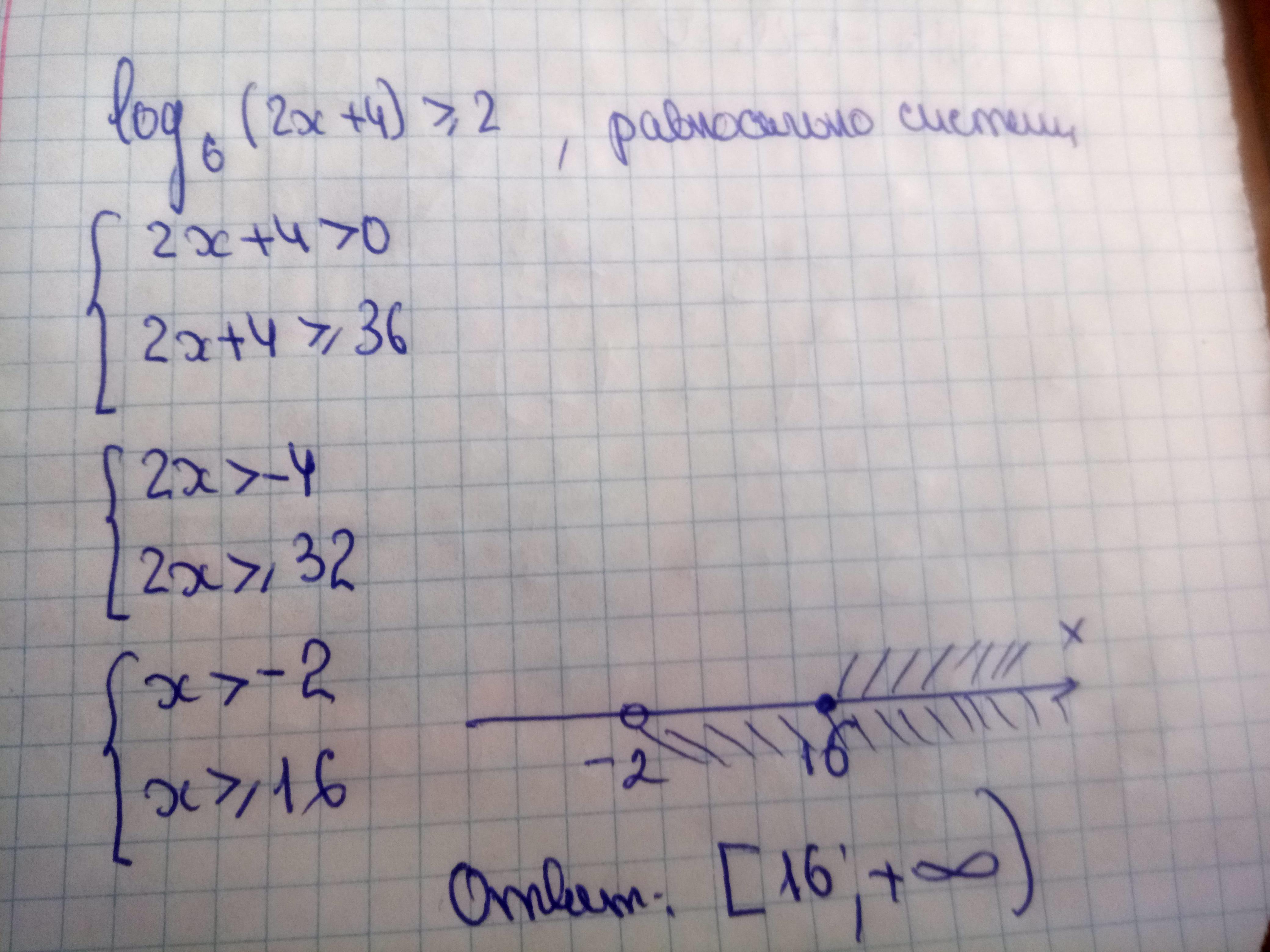 Математика 10/11 класс