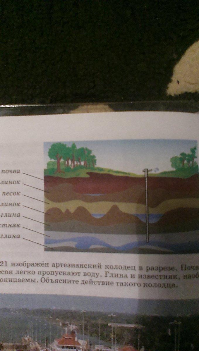 Изображение к вопросу На рисунке изображен артезианский колодец в разрезе. Почва, суглинок и песок легко пропускают воду. Глина и известняк, наоборот, водонепроницаемые. Объясните действие такого колодца.
