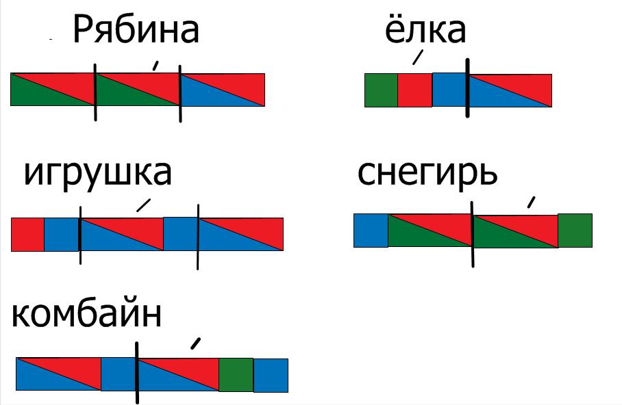 Цветная схема слов как