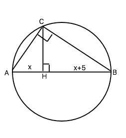 Перпендикуляр, опущений з точки кола на його