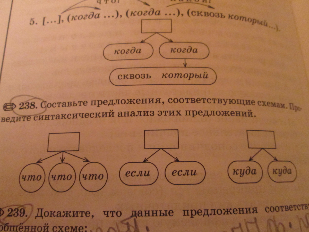 Как рисовать схему в синтаксическом разборе