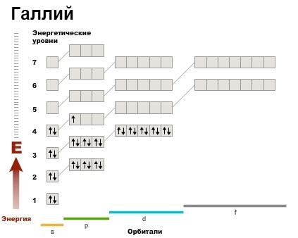 графическая галия электронно схема