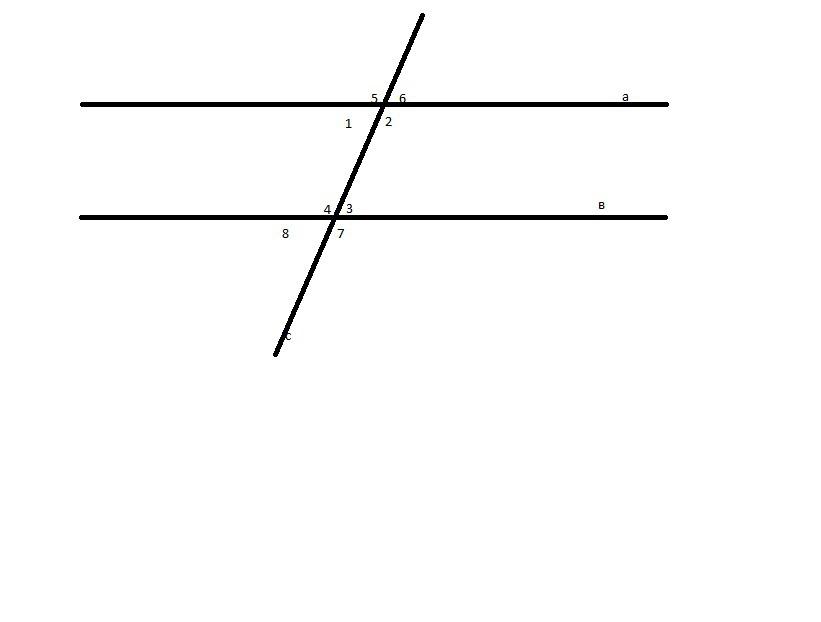 Дано:<br> кут 1 дорівнює 60 градусів<br> кут 2 : кут 3 дорівнює 2 : 1
