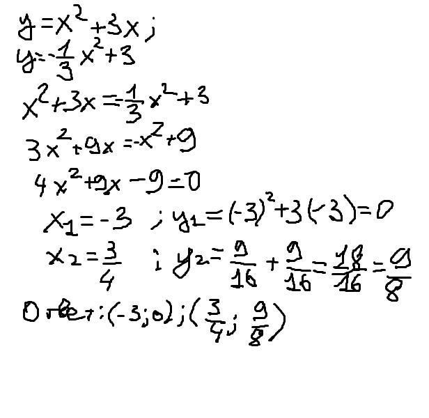 Y=x^2+3x и y=-1/3 x^2+3 найдите координаты точек