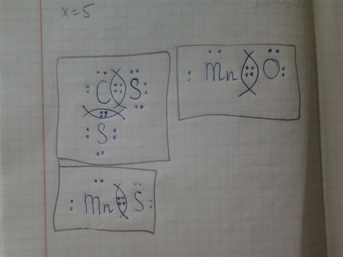 Схема образования cs2