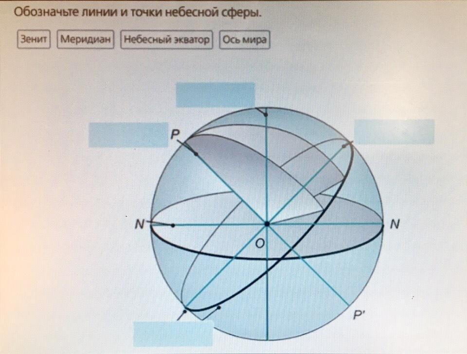 Картинки главные круги линии и точки небесной сферы