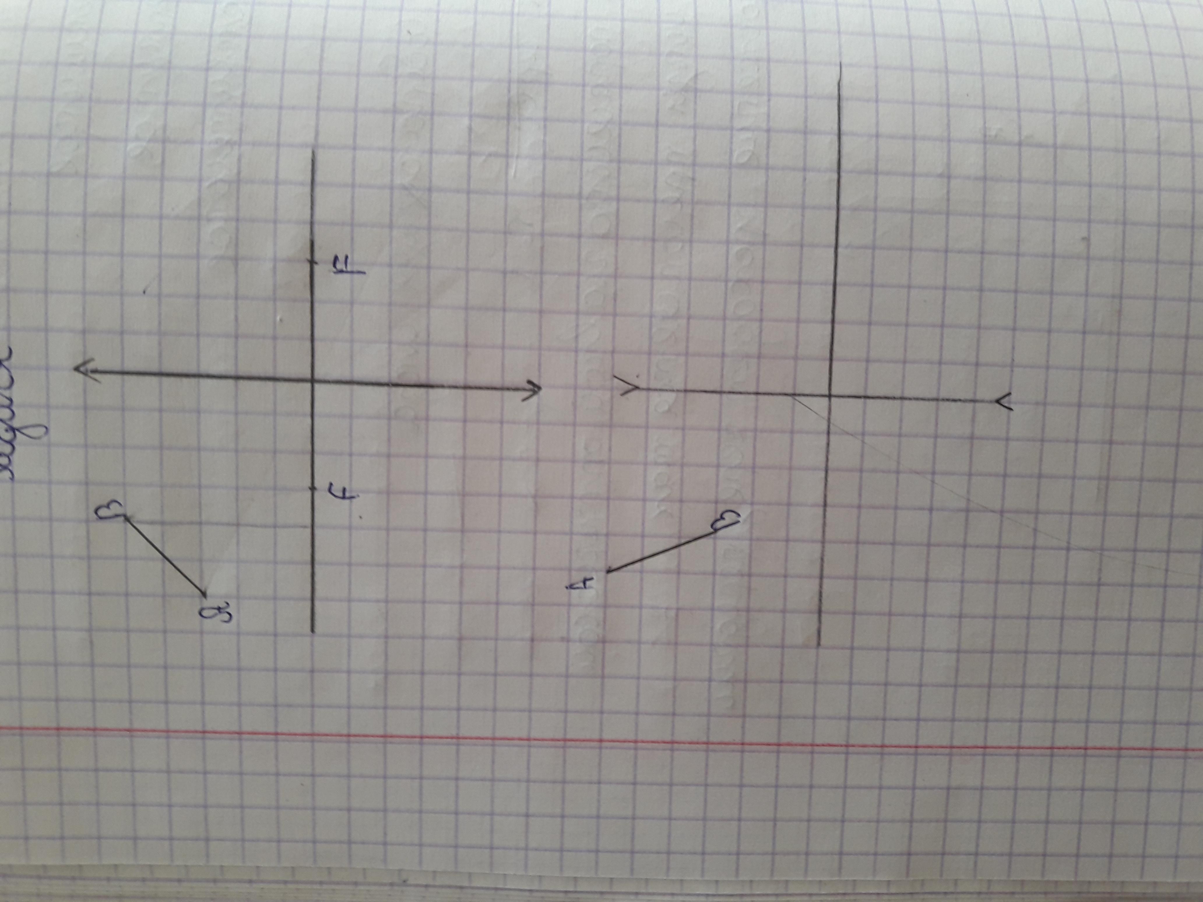 Как решить задачу по теме линзы сайт решение задач по физик