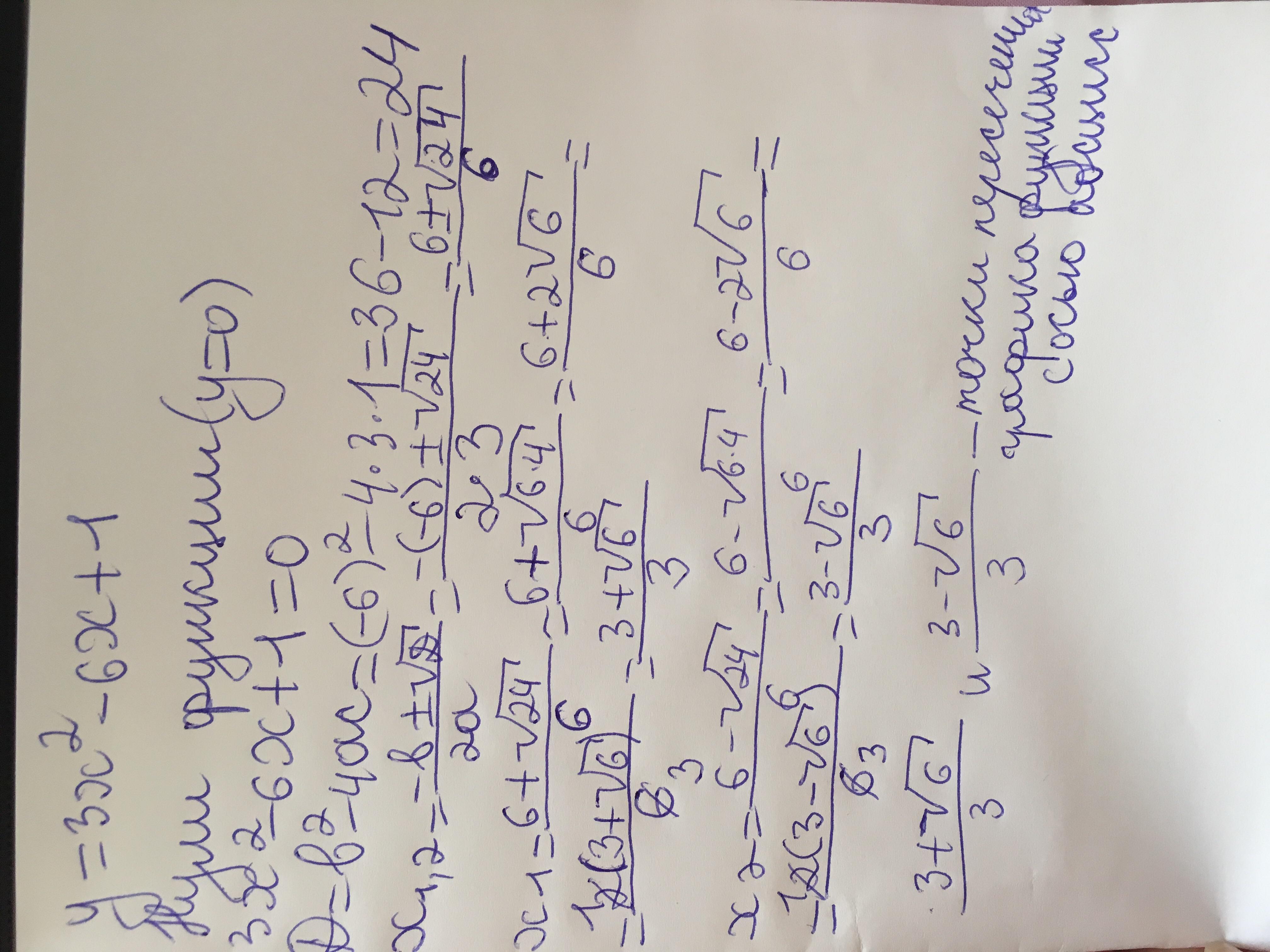 Найдите точки пересичения графика функции с осью
