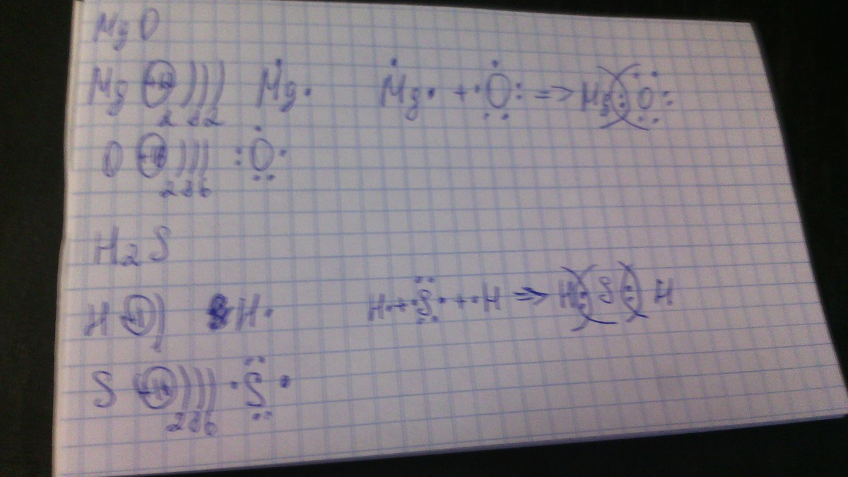 Схема образования химической связи h2s фото 132