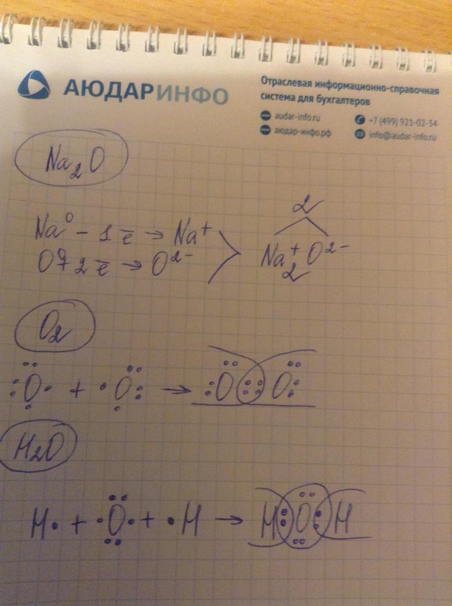 Схема образования h20