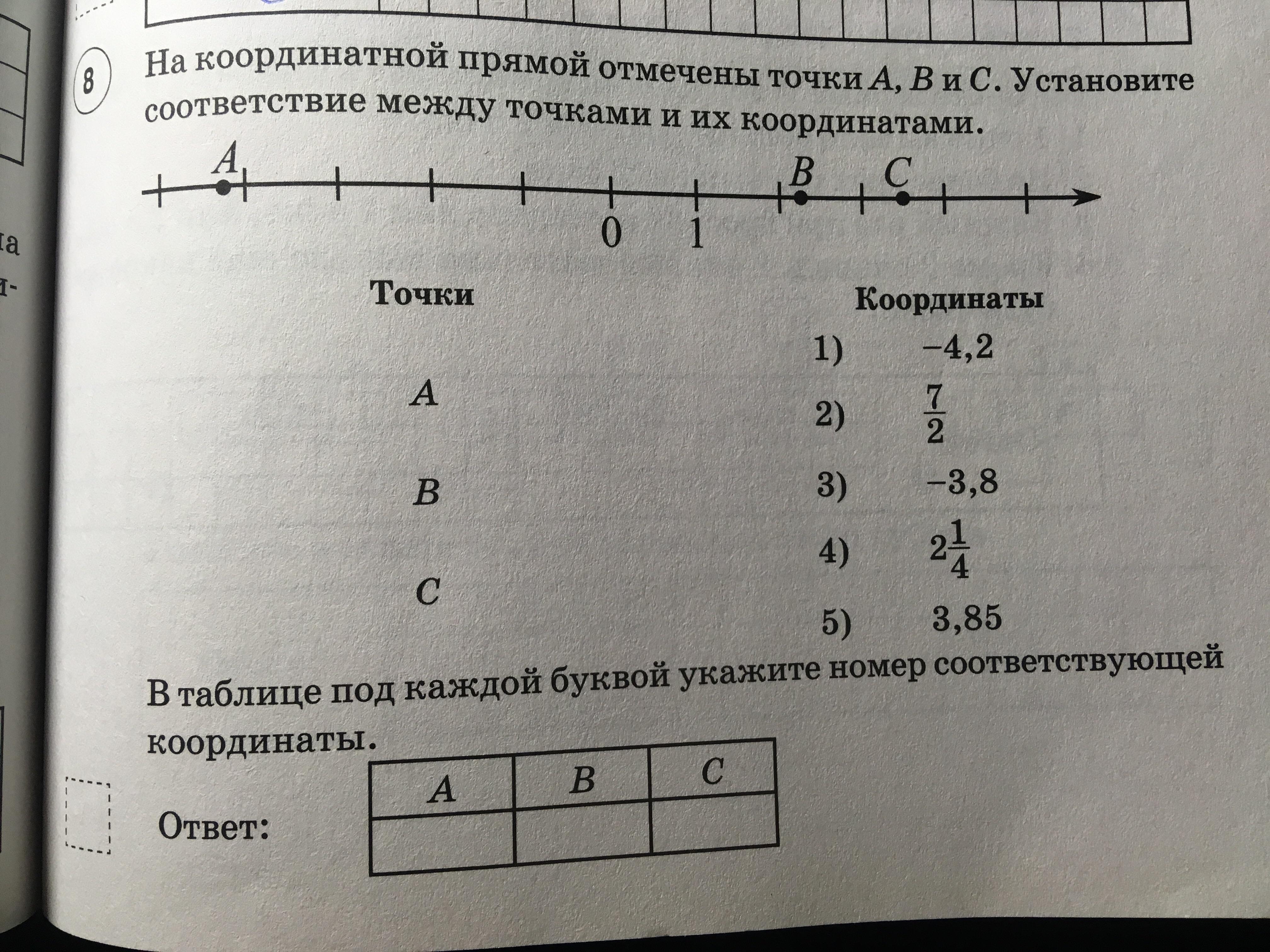 На координатной прямой отмечены точки A,B и C