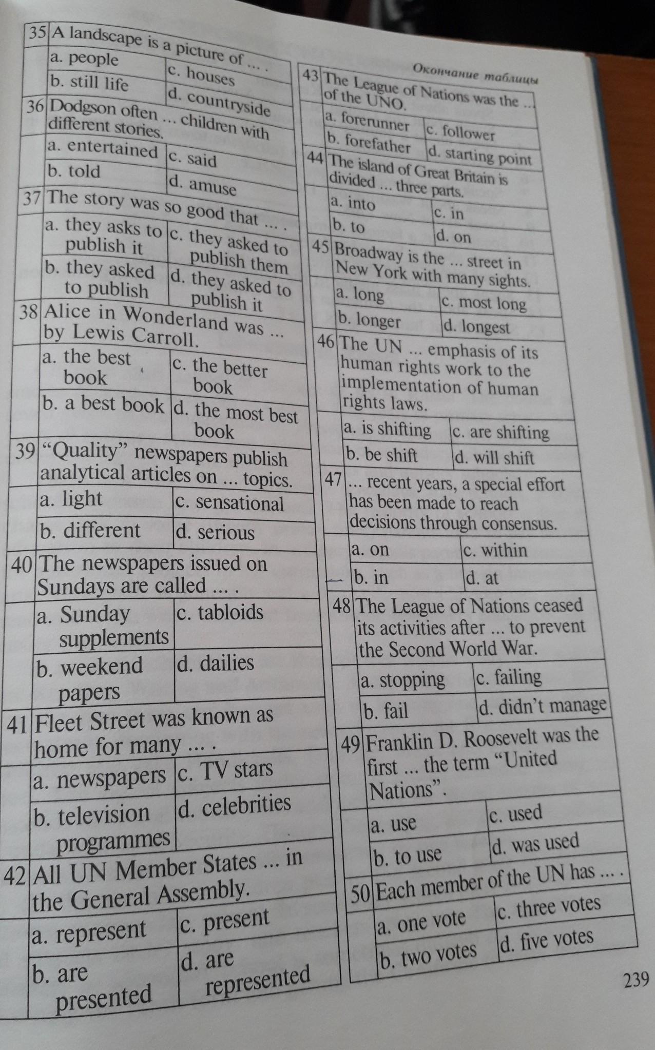 Помогите с тестом по английскому, срочно