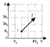 pv диаграмме изменения на состояния изображены