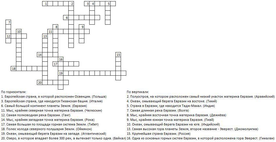 Вопросы для кроссворда по географии по россии 9 класс